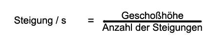 Formel-Steigung-berechnen